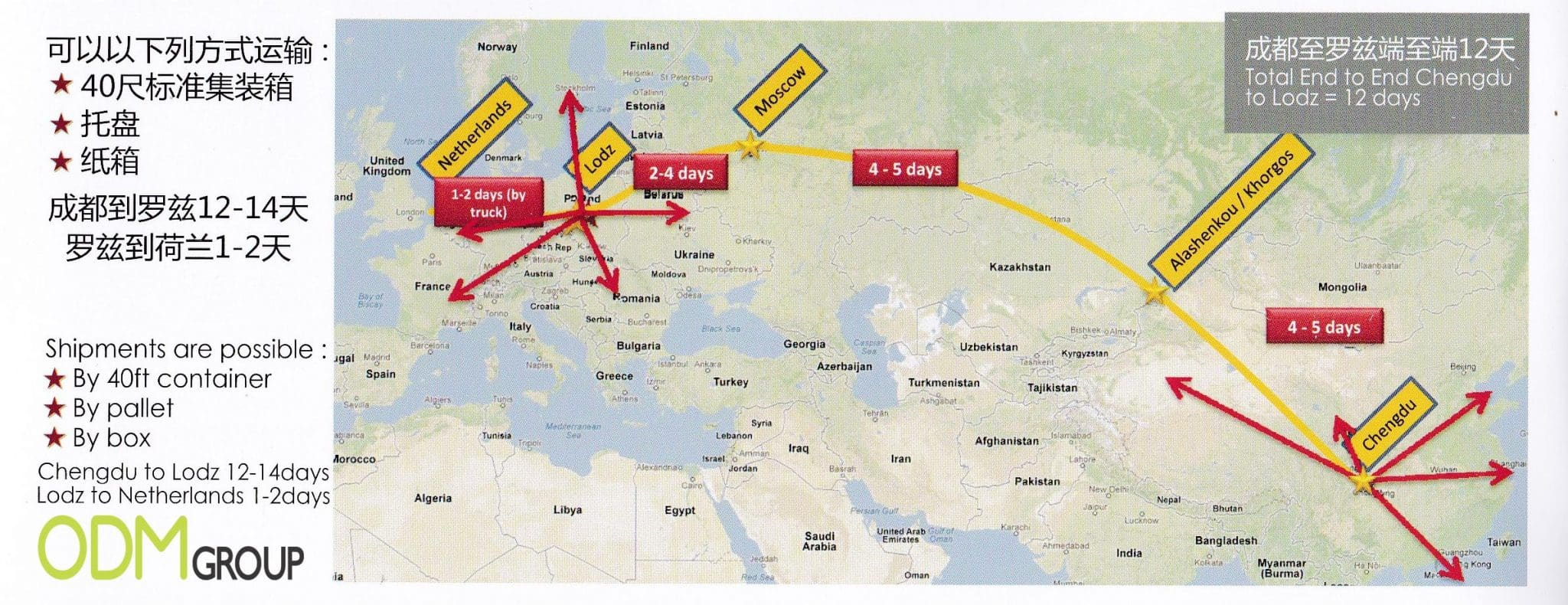 rail freight from China to Europ