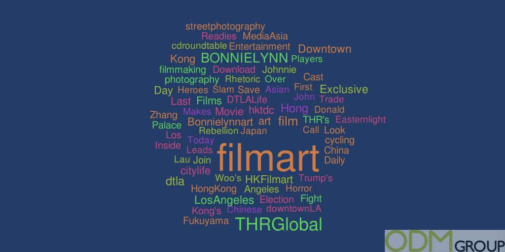 Event tracking on Twitter: Filmart 2016 #Filmart