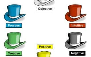 six-thinking-hats.jpg