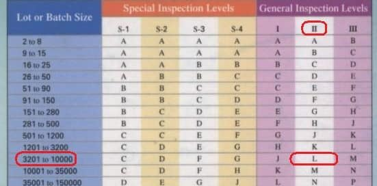 Quality Control Inspections in China