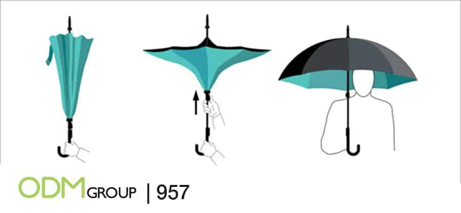 The innovative product 'Unbrella'