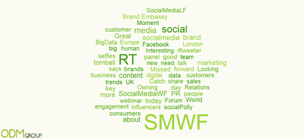 Social and Digital Marketing Conference - #SMWF Europe