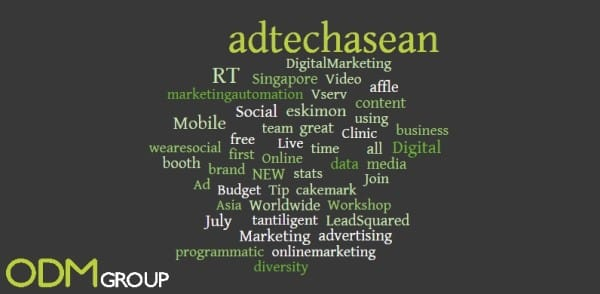 Event tracking on Twitter: Adtech Asean 2015