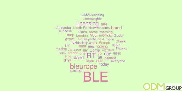 Event Tracking on Twitter Brand Licensing Europe #BLE2015