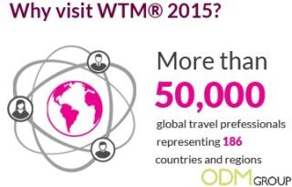 Event tracking on Twitter World Travel Market #WTM15