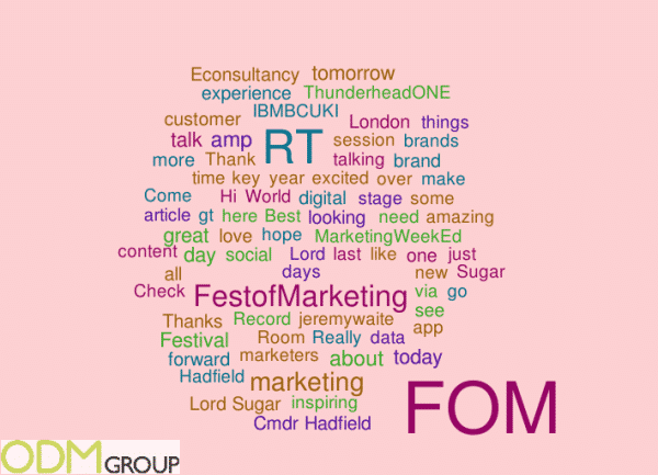 Event tracking on Twitter Festival of Marketing #FOM15