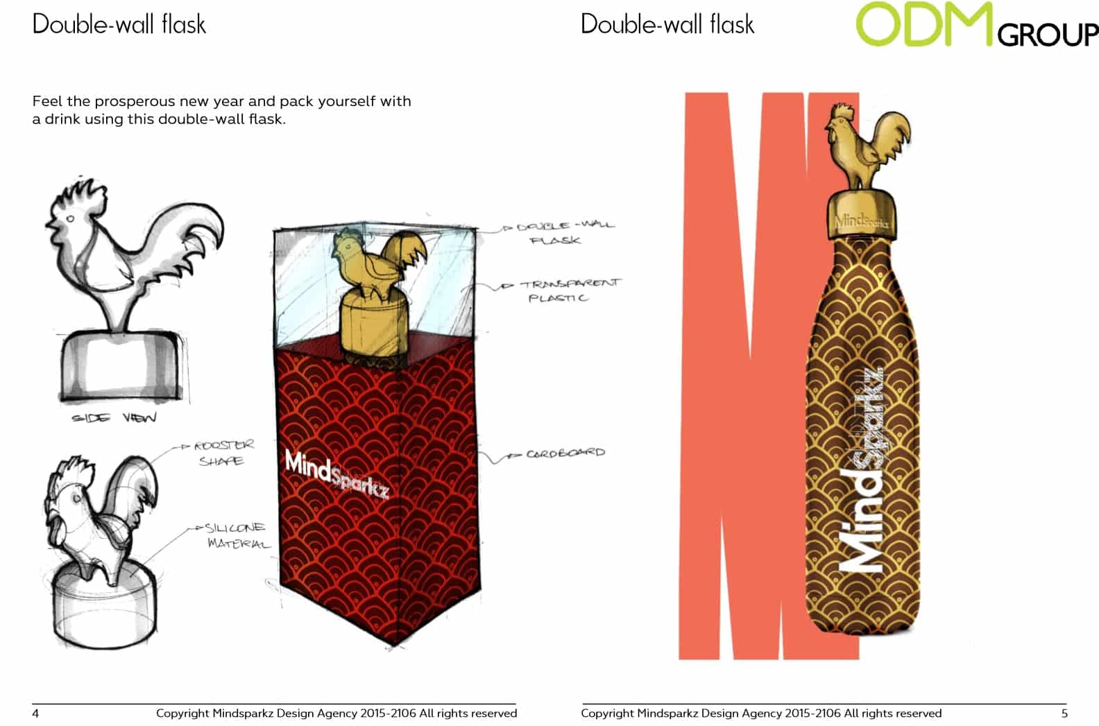 Chinese New Year Rooster Gift: Custom Double-Wall Flask
