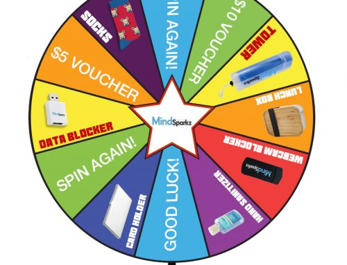 5 Market Winning Strategies- Custom Prize Wheel