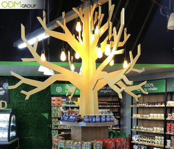 Retail Store Display